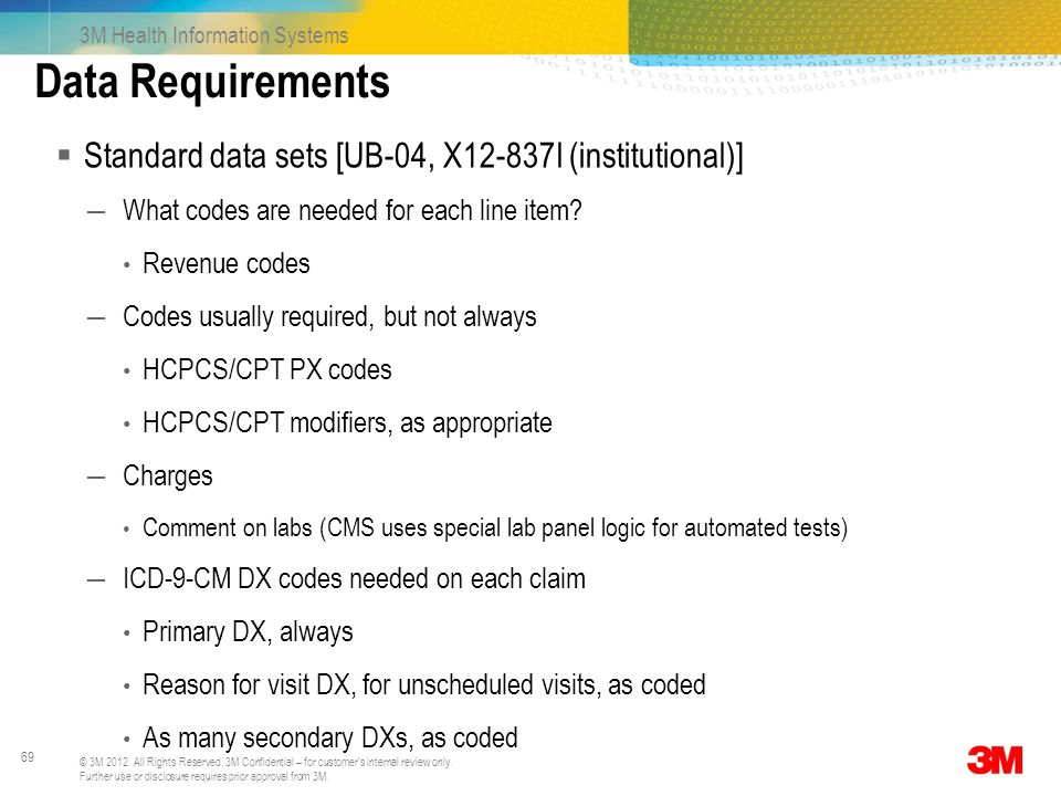 Data Requirements Standard data sets [UB-04, X12-837I (institutional)]